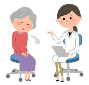 膝の痛み治療の整骨院「宮谷小交差点前せいこついん」の膝の痛みがひかないイメージ